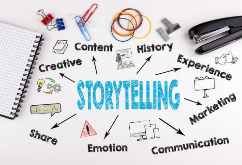 SBDC hosts two nights of business storytelling