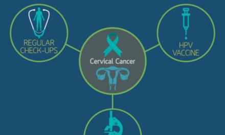 Cervical Cancer Awareness Month Program Jan. 15