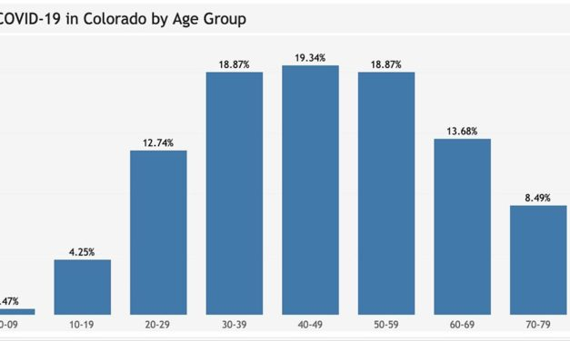 Pandemic Rising: COVID-19 Is Not Just an 'Old People's Risk', Young Adults are Getting Sick