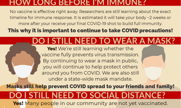 COVID Q&A: Covid-19 variants found in India Arrive in U.S.