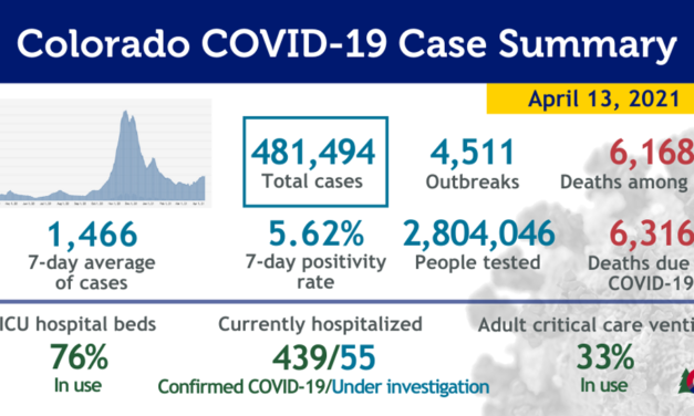 Chaffee County's COVID numbers inch down, mass community vaccination clinics to end in May