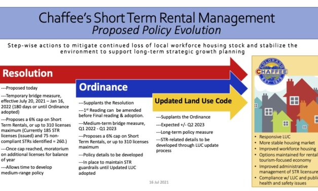 Chaffee County Approves Short-term Rental Ordinance With 6 Percent Cap